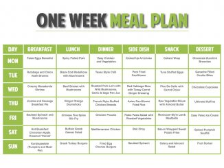 1 Week Quick Weight Loss Diet Plan