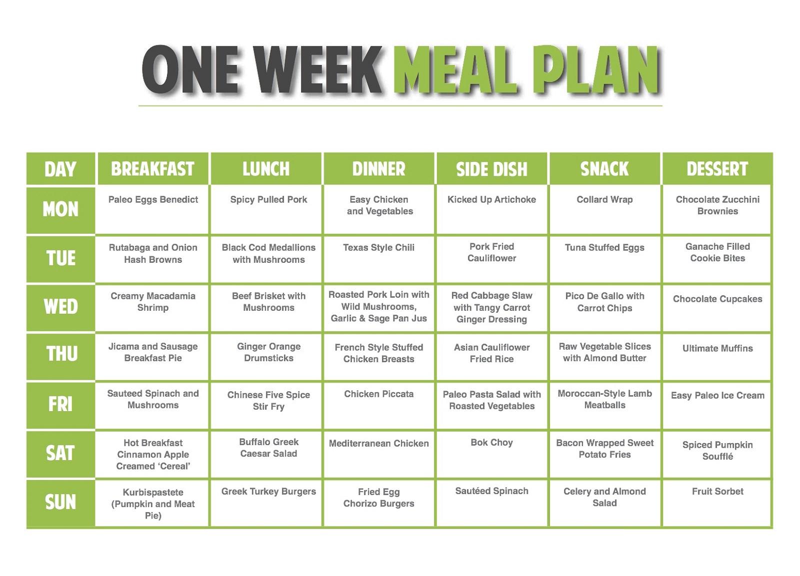 1 Week Quick Weight Loss Diet Plan