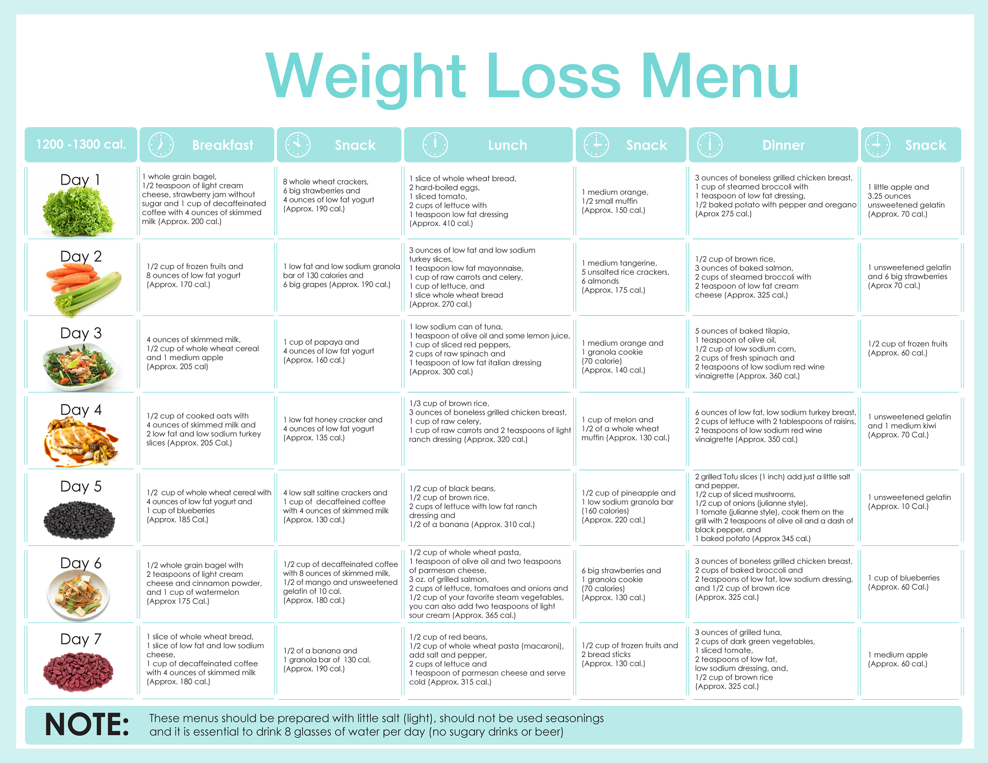 Quick Weight Loss Diet Plan Menu