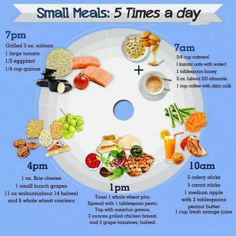 how to lose weight in a week – eat 5 times a day