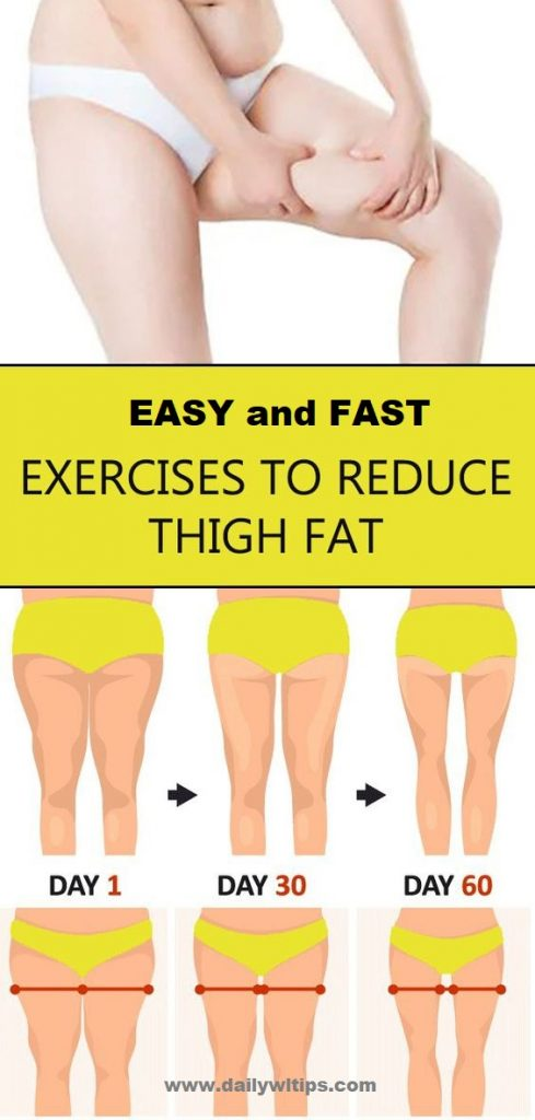 Easy Fast Exercises to Reduce Thigh Fat