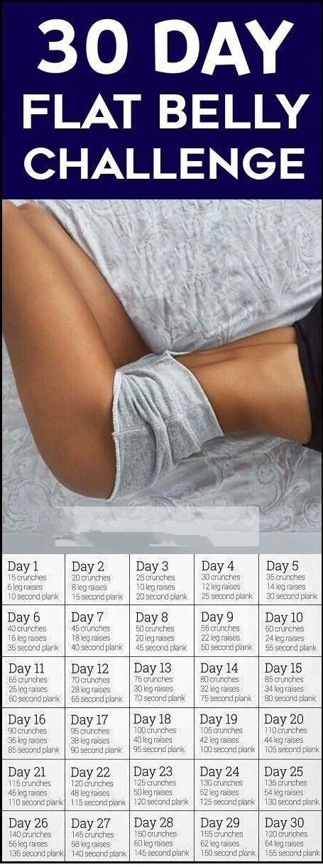 Fat Burning Challenge in 30 Days