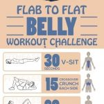 Fat Burning Challenge in a week
