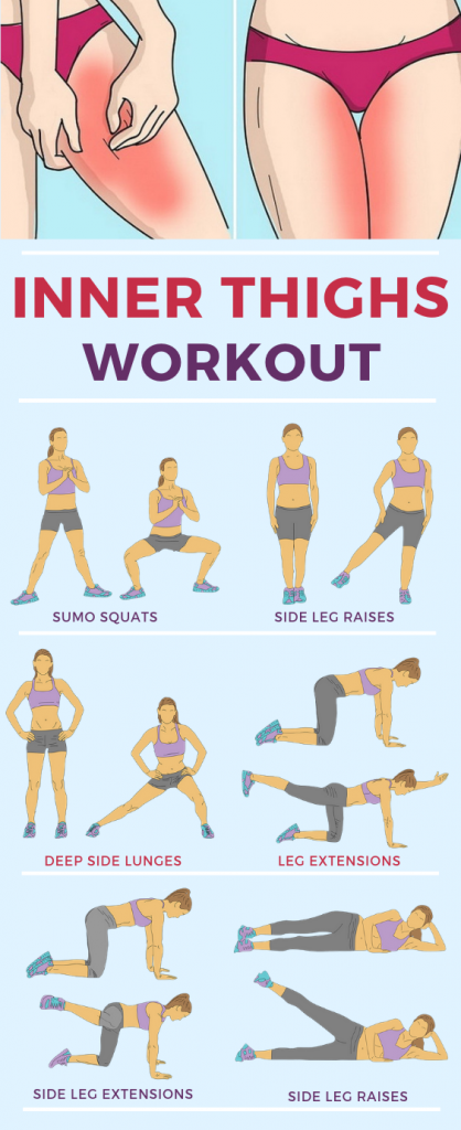 Inner Thigh Exercises for Women Fast