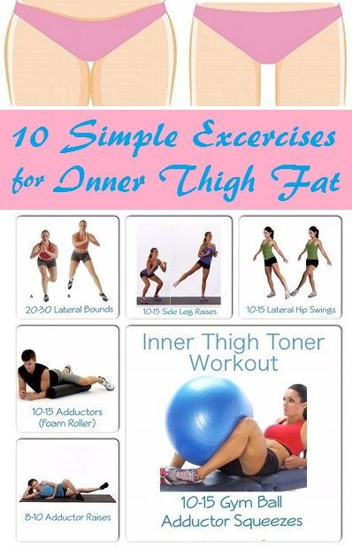 Inner Thigh Exercises for Women no Equipment