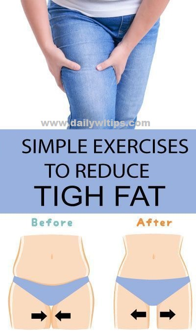 The Best Exercises to Reduce Thigh Fat